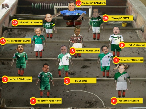 selección nacional_futbolito llanero_ALINEACIÓN_20nov09